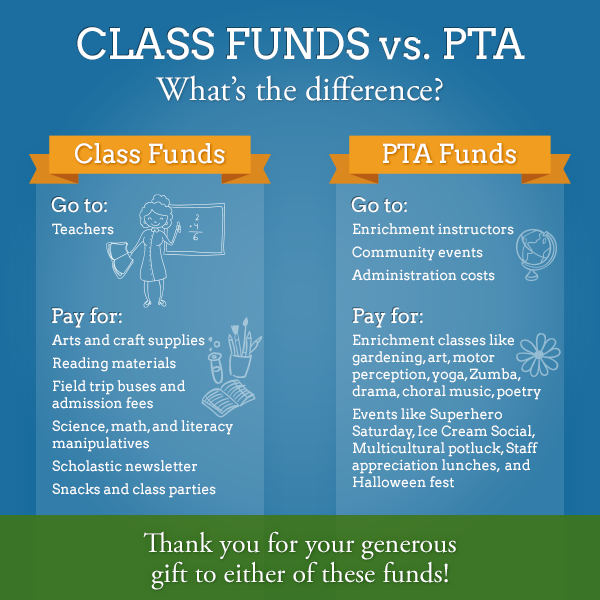 ClassFunds